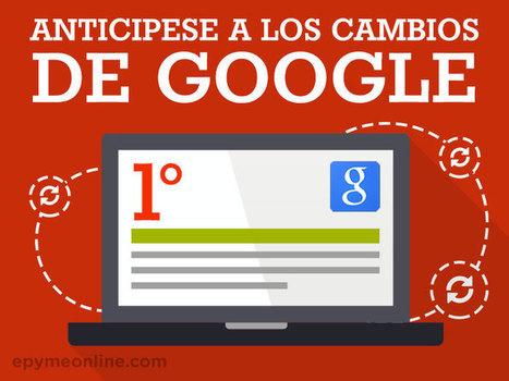 Cómo anticiparse a los cambios en el Buscador de Google | Marketing Online | Scoop.it