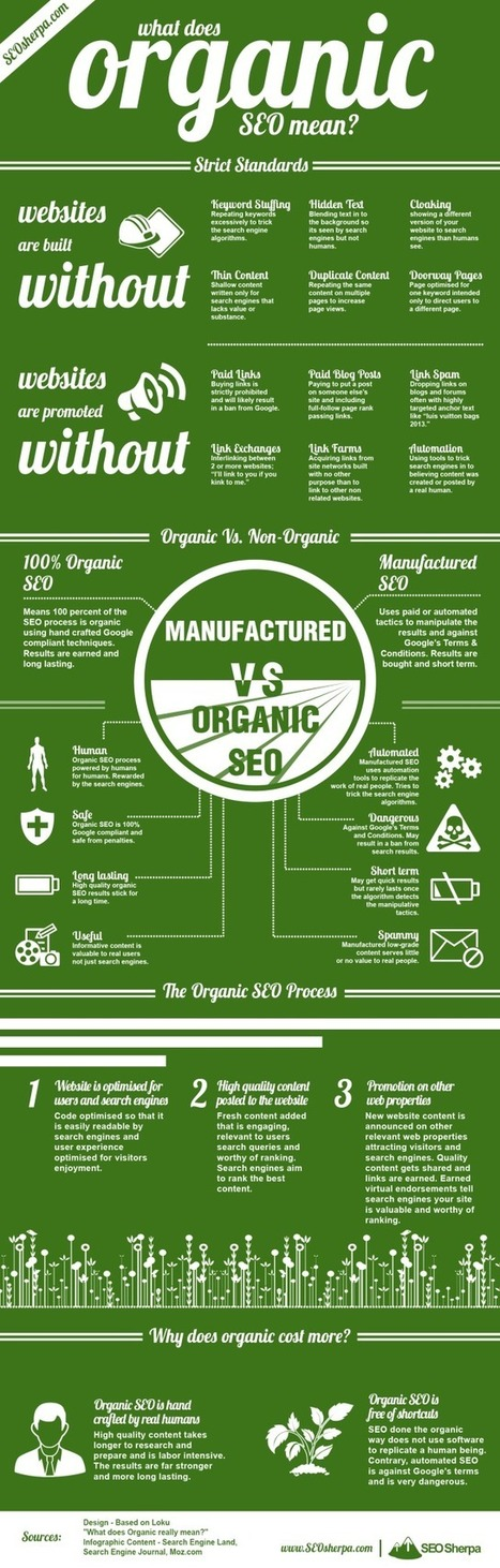 Infographic: What is Organic SEO? - Marketing Technology Blog | follow the bouncing ball called content marketing | Scoop.it