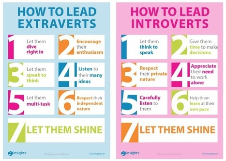 Collaborating with Introverts & Extroverts | Transforming Leaders | Scoop.it