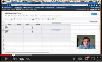 4 Minute Guide to Creating Graphs and Charts in Google Spreadsheets | iGeneration - 21st Century Education | Scoop.it