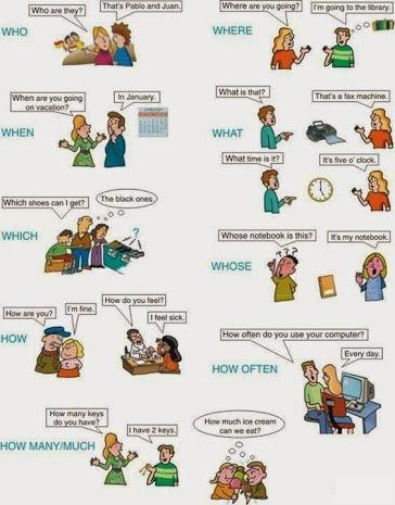 Online Grammar Checker | ONLINE ENGLISH GRAMMAR CHECKER | Scoop.it