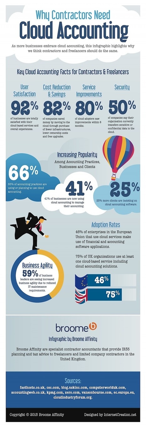 INFOGRAPHIC - Why Contractors Need Cloud Accounting   General Information & Digital Marketing   Scoop.it