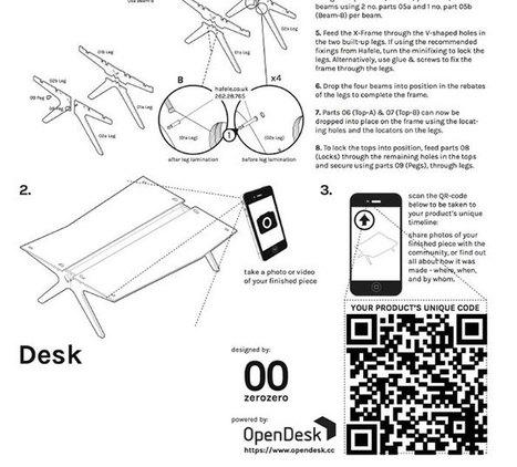Ces meubles open-source vous épargneront la corvée Ikéa   La veille en ligne d'Open-DSI   Scoop.it