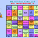 K-12 PowerPoint PPT Presentations | PowerPoint presentations and PPT templates | Scoop.it