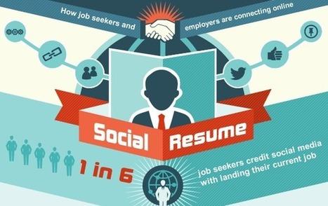 Recrutement sur Twitter : Le CV en 140 signes, c'est pour aujourd'hui. Et pour demain ? | Curation Inbound Marketing | Scoop.it