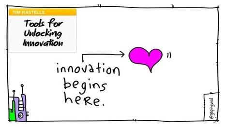 Tools for unlocking Innovation | Edumorfosis.it | Scoop.it