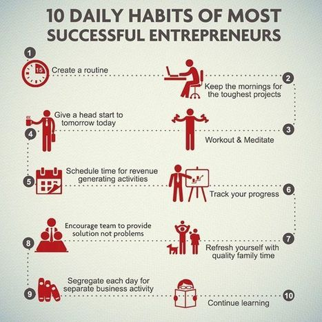 10 Daily Habits Of The Most Successful Entrepreneurs success business tips facts habits self improvement infographics entrepreneur self help tips on self improvement productivity entrepreneurship e... | Human Potential | Scoop.it
