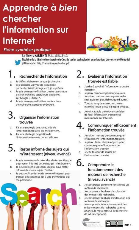 22 infographies pour utiliser les technologies, apprendre et comprendre | Education & Numérique | Scoop.it