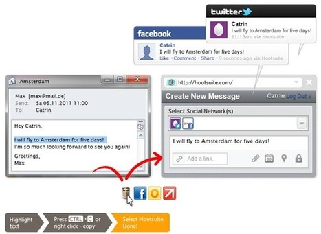 click.to : Copier / Coller du texte, des images,etc… et les partager sur vos réseaux sociaux | Mistipi | Geeks | Scoop.it