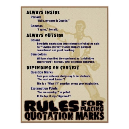 Quotation Marks Poster from Zazzle.com | Writing | Scoop.it