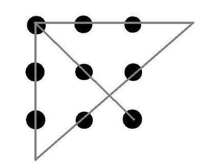 La cr&eacute;ativit&eacute; : l'innovation vue par la science<br/><br/>                <br/>    &bull; Tutoriels<br/>                &bull;<br/>            <br/>            Zeste de Savoir | Intelligence Collective | Scoop.it