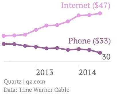 Mediatwits #126: Broadband Internet Costs Rising; Zuckerberg to the Rescue? | Digital Cinema - Transmedia | Scoop.it