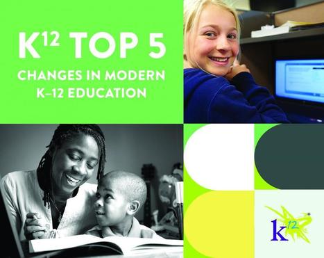 Top 5 Changes in Modern K-12 Education | The 21st Century | Scoop.it