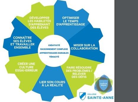 7 vidéos pour illustrer les stratégies d'enseignement du #coursdedemain via @SainteAnne1861 | FLE divers et variés | Scoop.it