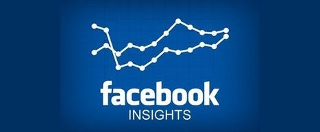 Facebook: Como realizar un informe de objetivos y alcance | Marketing online | Scoop.it