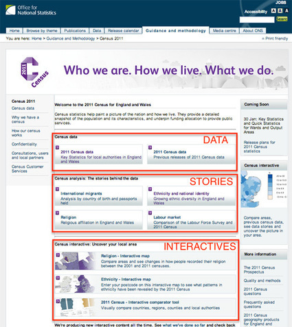 Diary of a data sleuth: Getting to grips with the census data - OpenLearn - Open University | Irresistible Content | Scoop.it