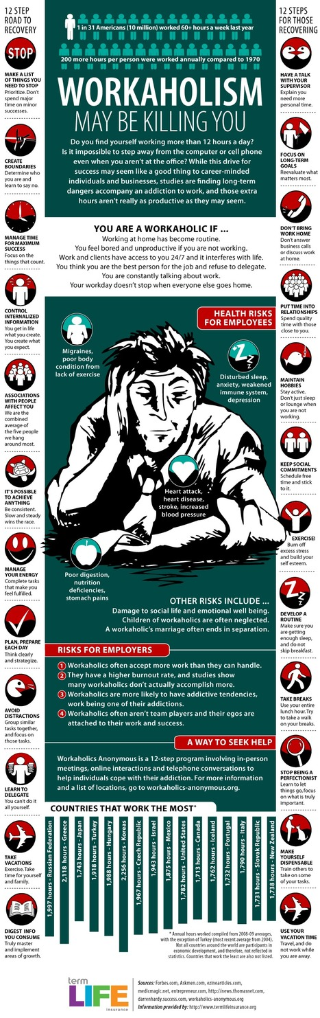 Workaholism: The Effects & A Guide To Recovery [Infographic] | Digital-News on Scoop.it today | Scoop.it