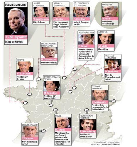La fin du cumul imposée aux ministres | Le programme de Mr Hollande | Scoop.it