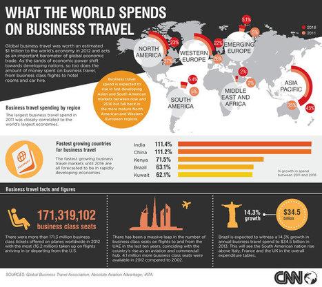 Business travel: The $1 trillion industry - CNN.com | Revista TravelManager | Scoop.it