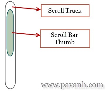 Android Custom ScrollView With Styled Scrollbar Example | TutorialsBuzz , Programming Blog for android ,java | Scoop.it
