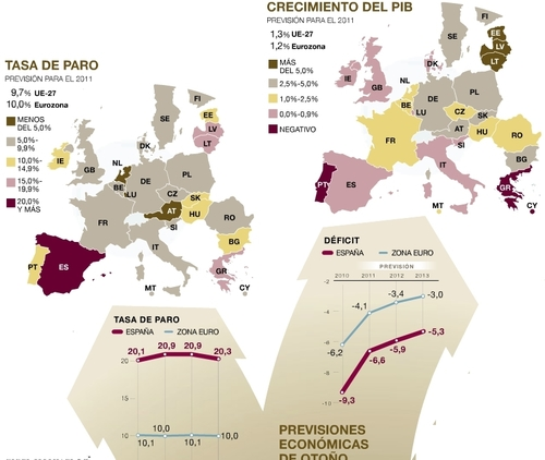 La Posible Ruptura de la Eurozona y su Impacto en la Economía.
