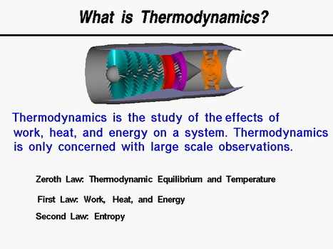 MIT 5.60 Thermodynamics & Kinetics, Spring 2008 [36 VIDEO Lectures] | University-Lectures-Online | Scoop.it