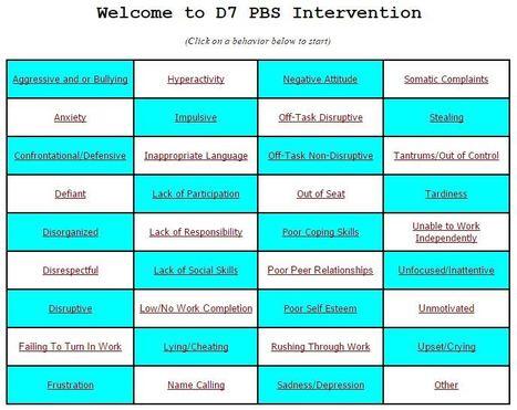 PBS Behavior Intervention - Polk Elementary School | Education Matters - (tech and non-tech) | Scoop.it
