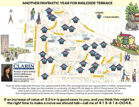 Another Fantastic Year For Ingleside Terrace | Real Estate | Scoop.it