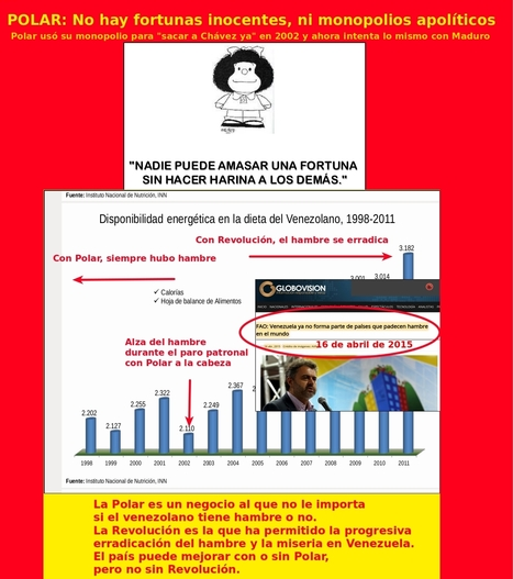 Las tramoyas de Polar al parar sus empresas: lea la carta de Lorenzo Mendoza durante golpe de 2002 | Política para Dummies | Scoop.it