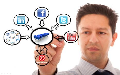 Assistance à Maîtrise d'Ouvrage: Un nouveau rôle du Community Manager en Inbound Marketing | inbound marketing | Scoop.it