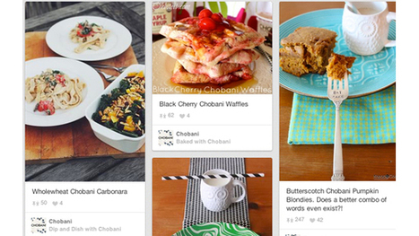 Pin Down Holiday Sales by Dominating Pinterest | Pinterest | Scoop.it