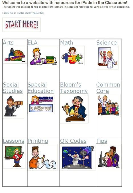 iPad Resources via @DarlyndaMiktuk | ICT Nieuws | Scoop.it