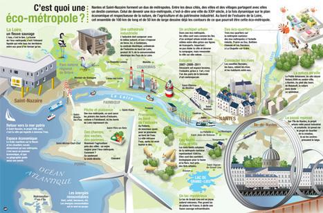 Nantes Métropole - C'est quoi une éco-métropole ? | Géographie : les dernières nouvelles de la toile. | Scoop.it