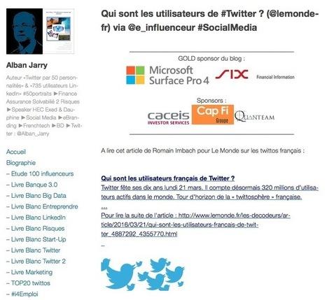 Réseaux sociaux : attention à l'automatisation ! | le 2.0 à mon service | Scoop.it