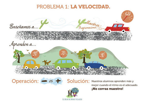 Enseñamos a 120 KM/H; aprenden a 50, 70, 90 KM/H ... | Orientación Educativa - Enlaces para mi P.L.E. | Scoop.it