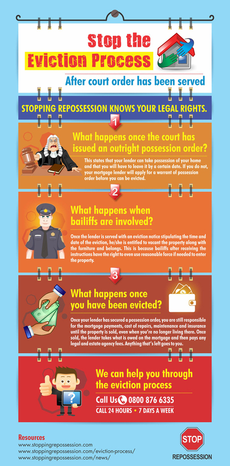 Stopping repossession knows your legal rights – Infographic | Stop Repossession | Scoop.it