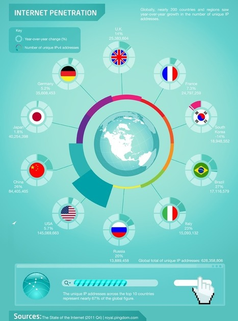 8 countries leading the way in online education | ICEF Monitor ... | Inclusive Education | Scoop.it