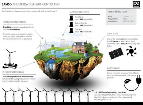 3 Islands Lead the Way By Going 100% Renewable Energy | Zero Footprint | Scoop.it