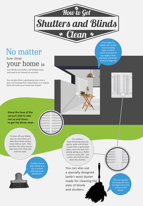 Blinds Brisbane, Window Shutters and Outdoor Blinds > Home   Outdoor Blinds Brisbane   Scoop.it