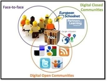 OllieBray.com: Social Media in Learning and Education (SMILE) - 4 of 6: Using social media for professional development (CPD) | Social Media in de klas | Scoop.it