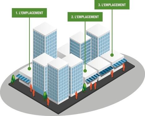 Comment choisir son emplacement commercial ? | News Parabellum, Grande Distri & Conso | Scoop.it