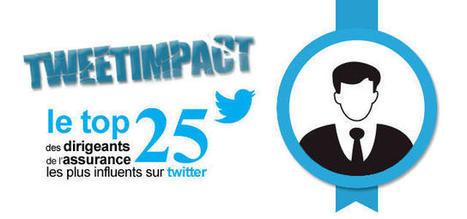Tweetimpact : quel dirigeant est le plus influent du secteur ?   Internet world   Scoop.it