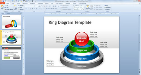 Ring PowerPoint Diagram Template | PP Templates | Scoop.it
