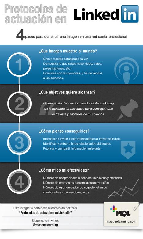 Protocolos de actuación en Linkedin #infografia #infographic #socialmedia | Mundo @GongoraIP Tecnología VoIP | Scoop.it