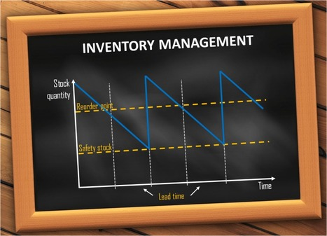 Inventory Management Is Key To Ecommerce Success, Know Why | Magento & Magento 2 Extension | Scoop.it