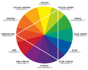 Use Color Like a Pro – The Web Designer's Guide to Effective Color Schemes | Stylish Web | Scoop.it