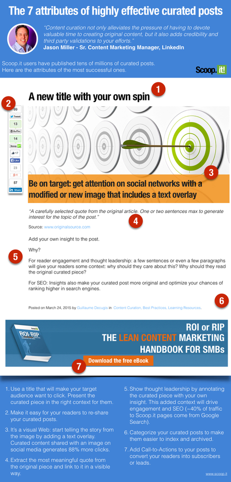 The 7 attributes of highly effective curated posts | Scoop.it [infographic] | Digital Brand Marketing | Scoop.it