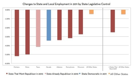 Red States See Massive Public Sector Job Losses | Coffee Party News | Scoop.it