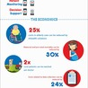 mHealth infographics