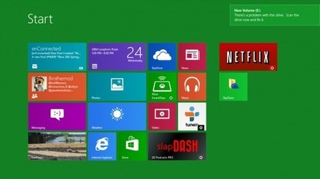How to Back Up and Restore your Windows 8 Files to a hard drive | Windows 8 Hacks | Scoop.it
